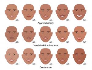 wyrazy twarzy