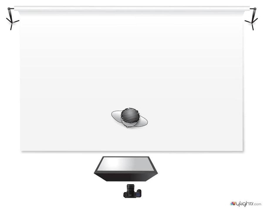 softboks prostokątny w fotografii portretowej